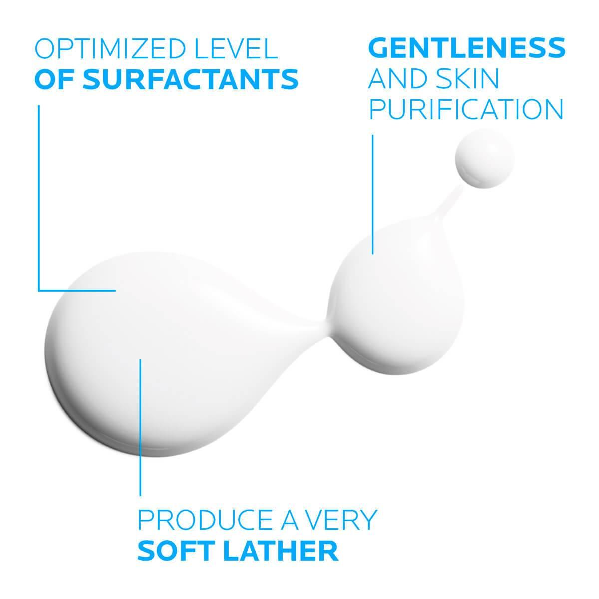 Larocheposay Produktsida Tendens till atopi Lipikar Syndet AP Texture